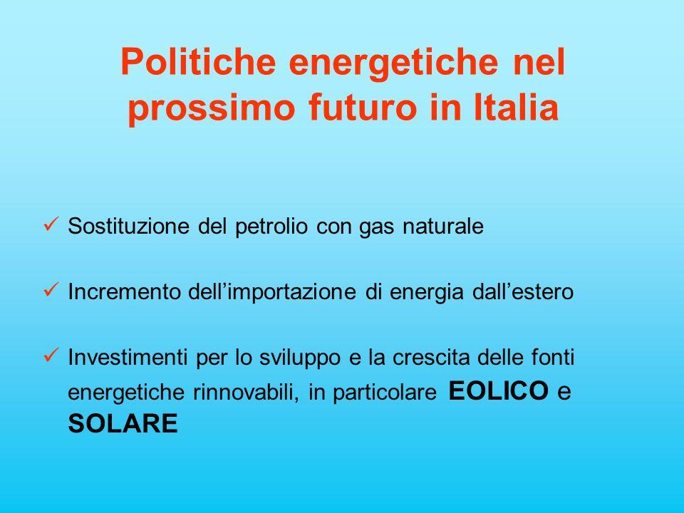 Politiche energetiche nel prossimo futuro in Italia Sostituzione del petrolio con gas naturale Incremento dellimportazione di energia dallestero Inves