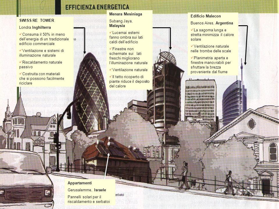 SWISS RE TOWER Londra Inghilterra Consuma il 50% in meno dellenergia di un tradizionale edificio commerciale Ventilazione e sistemi di illuminazione n