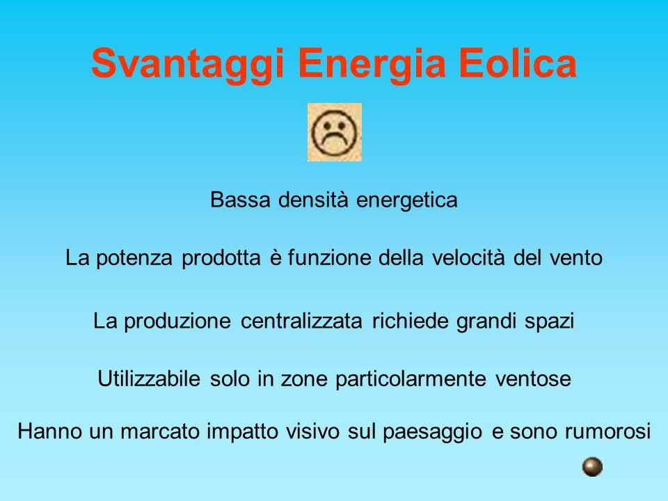 Svantaggi Energia Eolica Bassa densità energetica La potenza prodotta è funzione della velocità del vento La produzione centralizzata richiede grandi