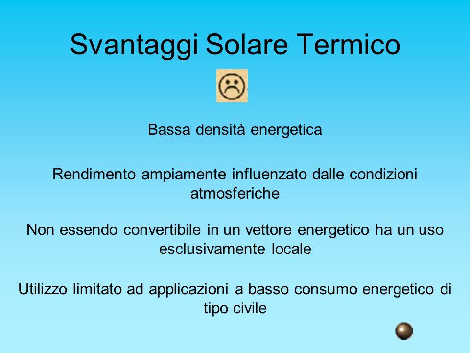 Svantaggi Solare Termico Bassa densità energetica Rendimento ampiamente influenzato dalle condizioni atmosferiche Non essendo convertibile in un vetto
