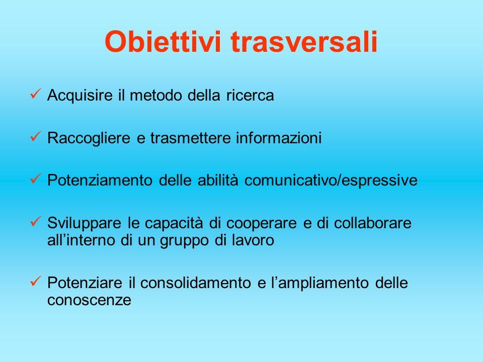 Obiettivi trasversali Acquisire il metodo della ricerca Raccogliere e trasmettere informazioni Potenziamento delle abilità comunicativo/espressive Svi