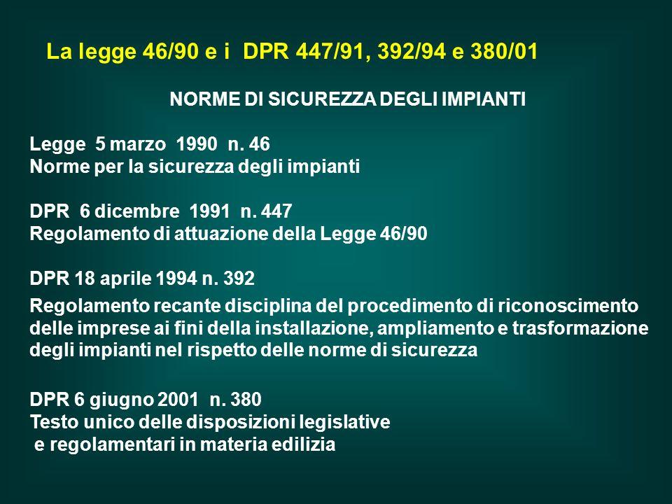 NORME DI SICUREZZA DEGLI IMPIANTI Legge 5 marzo 1990 n. 46 Norme per la sicurezza degli impianti DPR 6 dicembre 1991 n. 447 Regolamento di attuazione