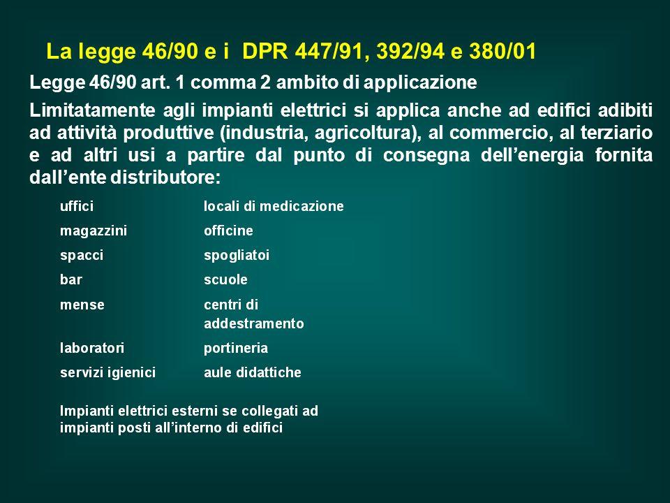 Legge 46/90 art. 1 comma 2 ambito di applicazione Limitatamente agli impianti elettrici si applica anche ad edifici adibiti ad attività produttive (in