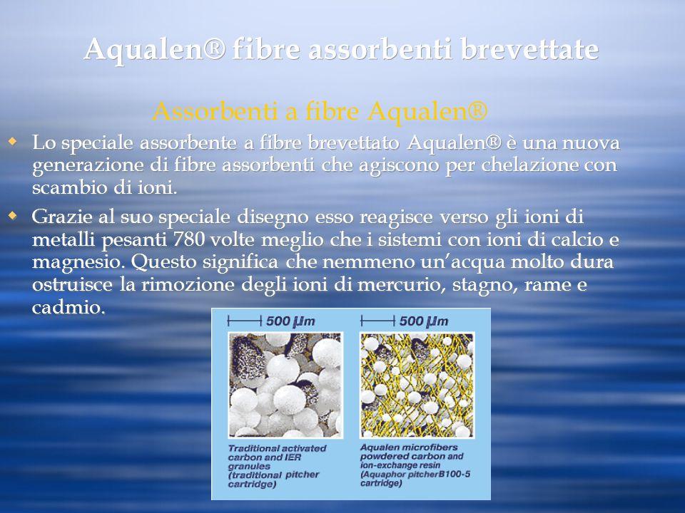 Aqualen® fibre assorbenti brevettate Lo speciale assorbente a fibre brevettato Aqualen® è una nuova generazione di fibre assorbenti che agiscono per c