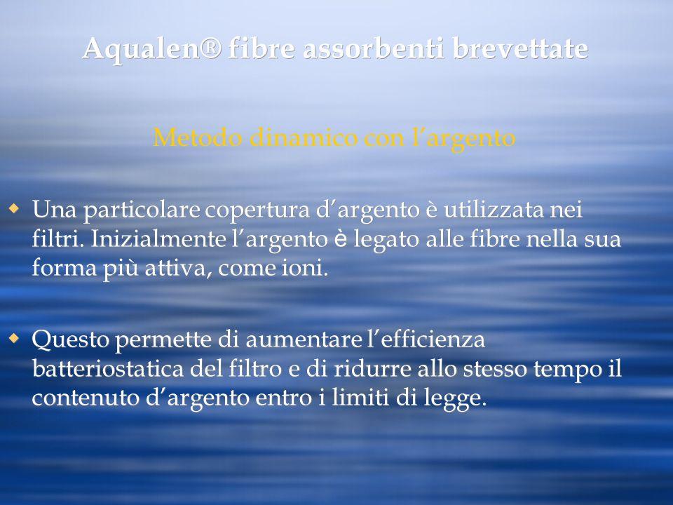 Aqualen® fibre assorbenti brevettate Una particolare copertura dargento è utilizzata nei filtri. Inizialmente largento è legato alle fibre nella sua f