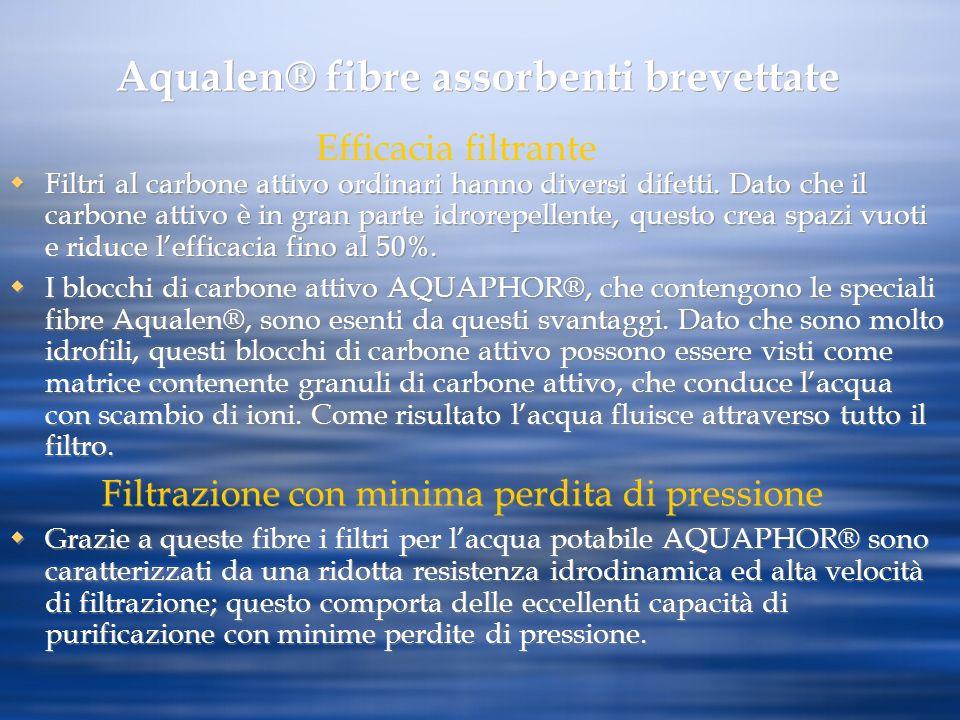 Aqualen® fibre assorbenti brevettate Filtri al carbone attivo ordinari hanno diversi difetti. Dato che il carbone attivo è in gran parte idrorepellent