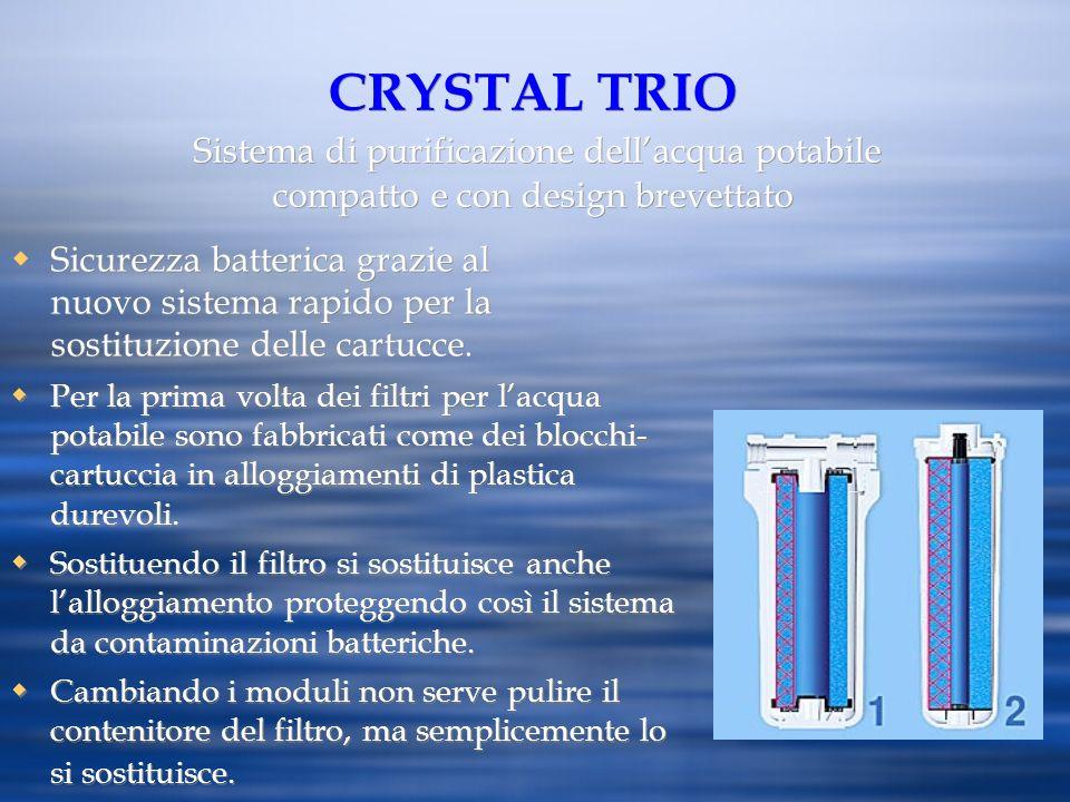 CRYSTAL TRIO Sistema di purificazione dellacqua potabile compatto e con design brevettato Sicurezza batterica grazie al nuovo sistema rapido per la so