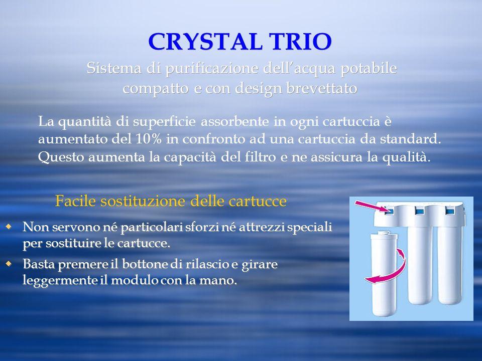 CRYSTAL TRIO Sistema di purificazione dellacqua potabile compatto e con design brevettato Non servono né particolari sforzi né attrezzi speciali per s
