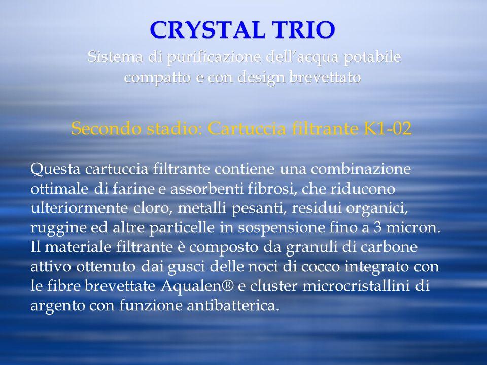 CRYSTAL TRIO Sistema di purificazione dellacqua potabile compatto e con design brevettato Secondo stadio: Cartuccia filtrante K1-02 Questa cartuccia f