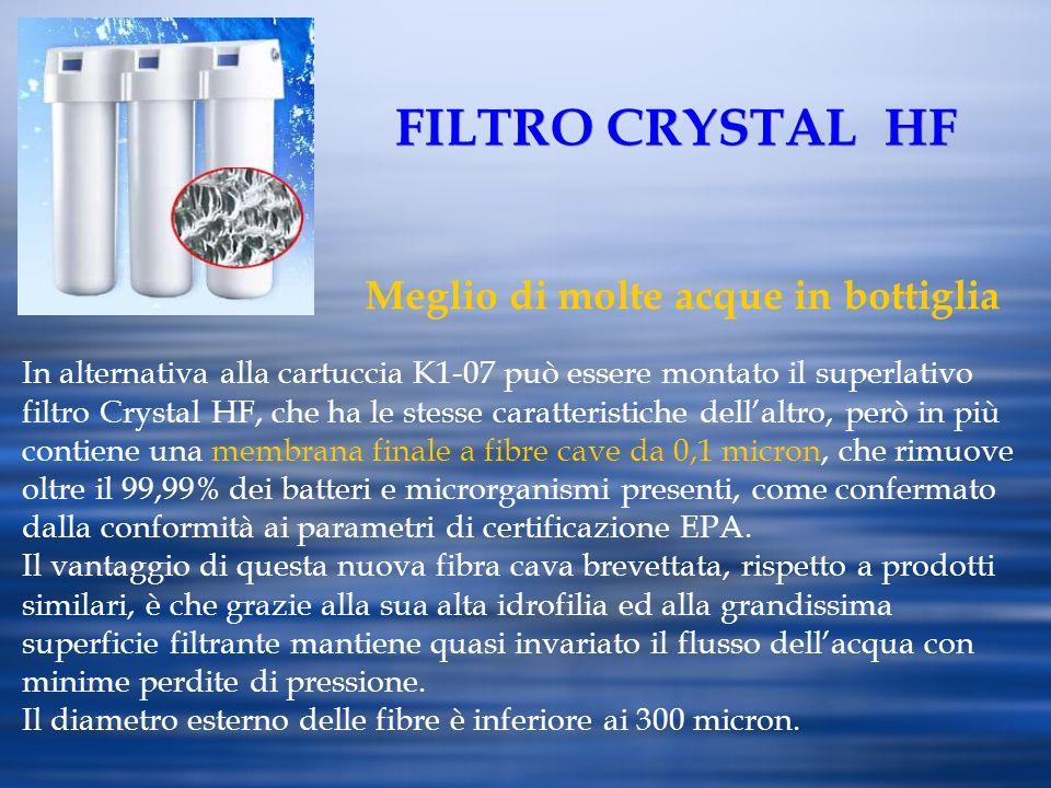 FILTRO CRYSTAL HF Meglio di molte acque in bottiglia In alternativa alla cartuccia K1-07 può essere montato il superlativo filtro Crystal HF, che ha l