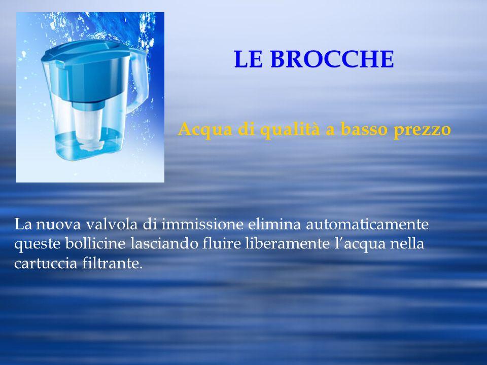LE BROCCHE Acqua di qualità a basso prezzo La nuova valvola di immissione elimina automaticamente queste bollicine lasciando fluire liberamente lacqua