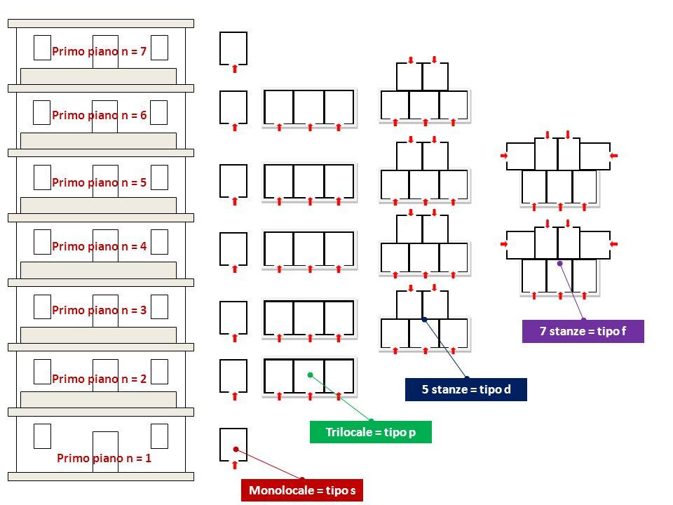 Primo piano n = 1 Primo piano n = 2 Primo piano n = 3 Primo piano n = 4 Primo piano n = 5 Primo piano n = 6 Primo piano n = 7 Monolocale = tipo s Trilocale = tipo p 5 stanze = tipo d 7 stanze = tipo f