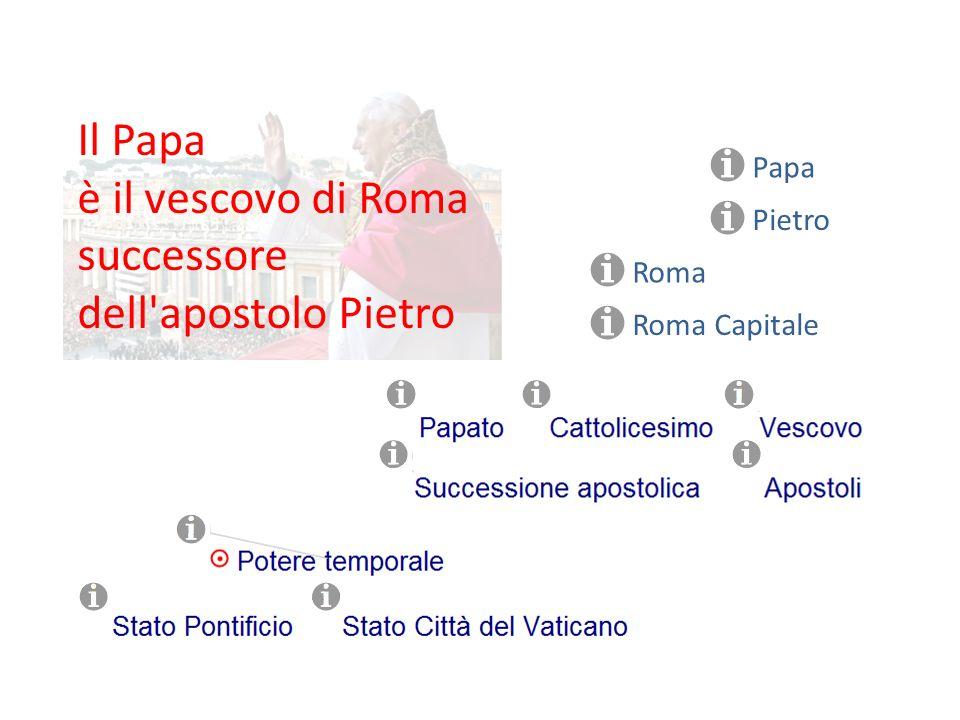 Il Papa è il vescovo di Roma successore dell'apostolo Pietro Papa Pietro Roma Roma Capitale
