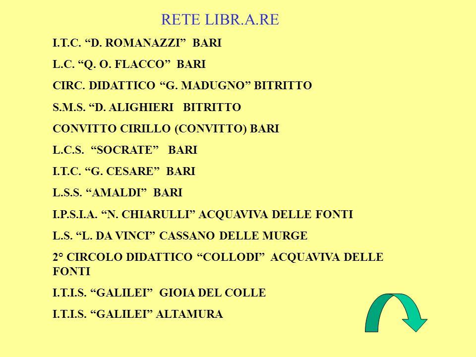 RETE LIBR.A.RE I.T.C.D. ROMANAZZI BARI L.C. Q. O.