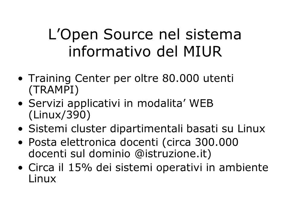 LOpen Source nel sistema informativo del MIUR Training Center per oltre 80.000 utenti (TRAMPI) Servizi applicativi in modalita WEB (Linux/390) Sistemi cluster dipartimentali basati su Linux Posta elettronica docenti (circa 300.000 docenti sul dominio @istruzione.it) Circa il 15% dei sistemi operativi in ambiente Linux