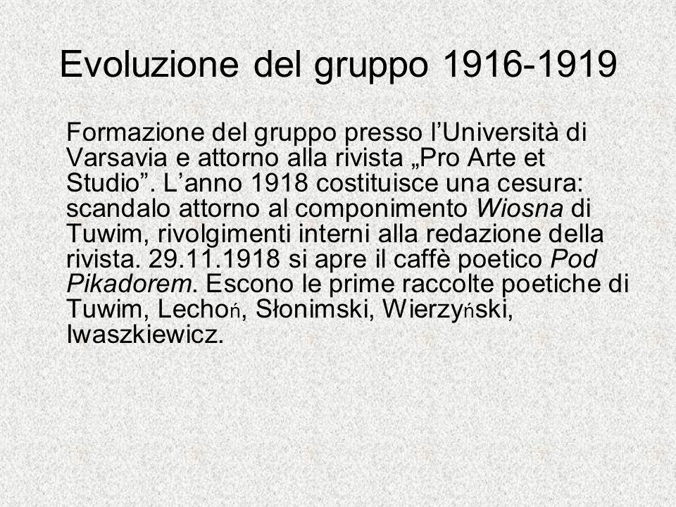 Evoluzione del gruppo 1916-1919 Formazione del gruppo presso lUniversità di Varsavia e attorno alla rivista Pro Arte et Studio.