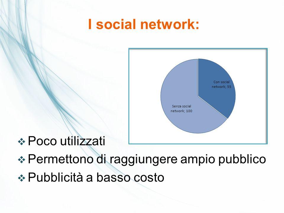 I social network: Poco utilizzati Permettono di raggiungere ampio pubblico Pubblicità a basso costo