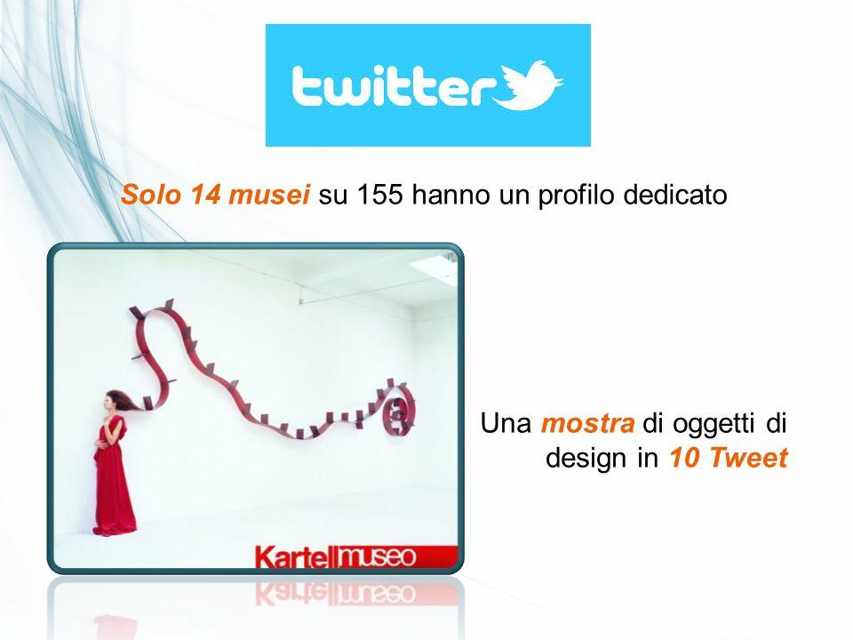 Solo 14 musei su 155 hanno un profilo dedicato Una mostra di oggetti di design in 10 Tweet