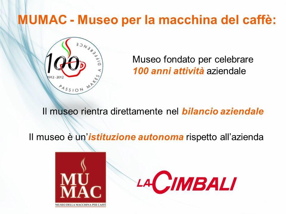MUMAC - Museo per la macchina del caffè: Museo fondato per celebrare 100 anni attività aziendale Il museo rientra direttamente nel bilancio aziendale