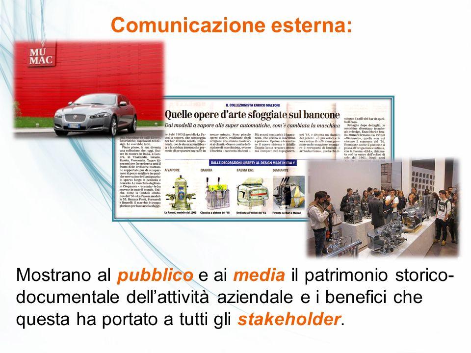 Comunicazione esterna: Mostrano al pubblico e ai media il patrimonio storico- documentale dellattività aziendale e i benefici che questa ha portato a