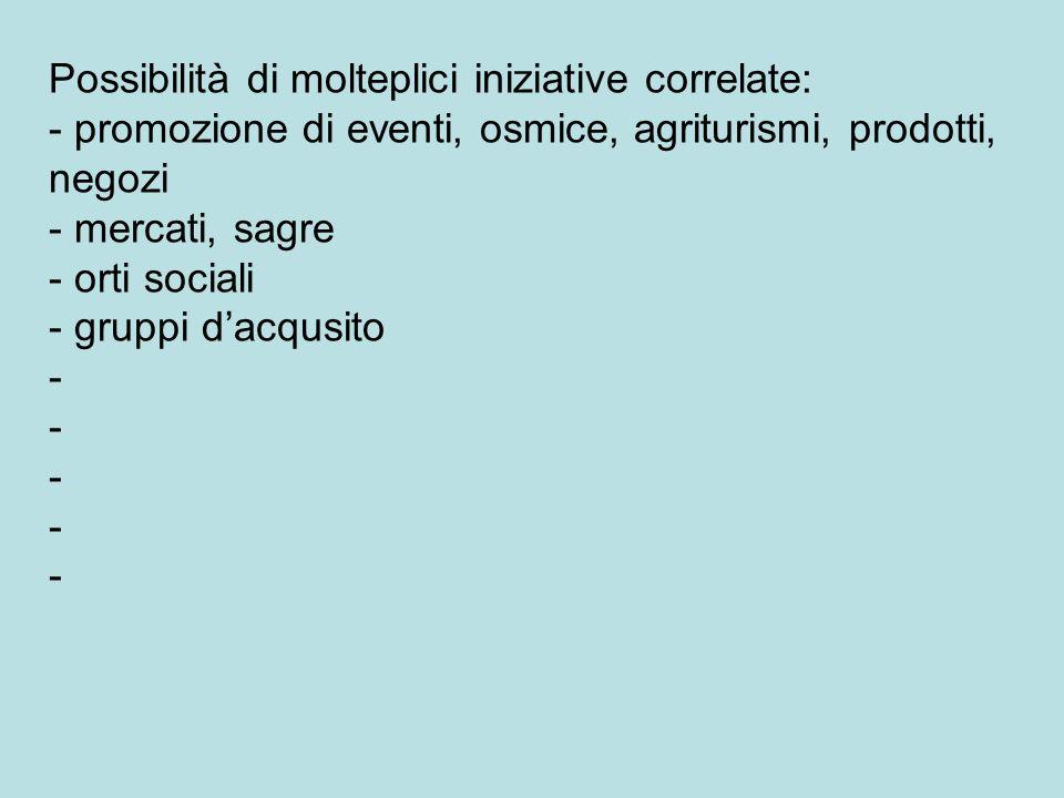 Possibilità di molteplici iniziative correlate: - promozione di eventi, osmice, agriturismi, prodotti, negozi - mercati, sagre - orti sociali - gruppi dacqusito -