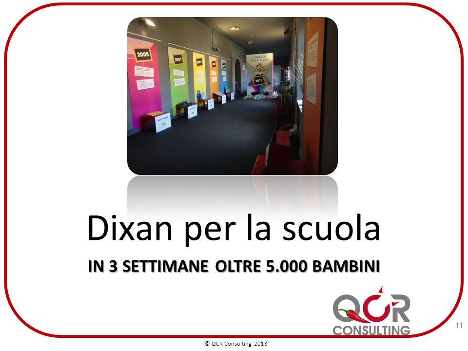 © QCR Consulting 2013 11 Dixan per la scuola IN 3 SETTIMANE OLTRE 5.000 BAMBINI