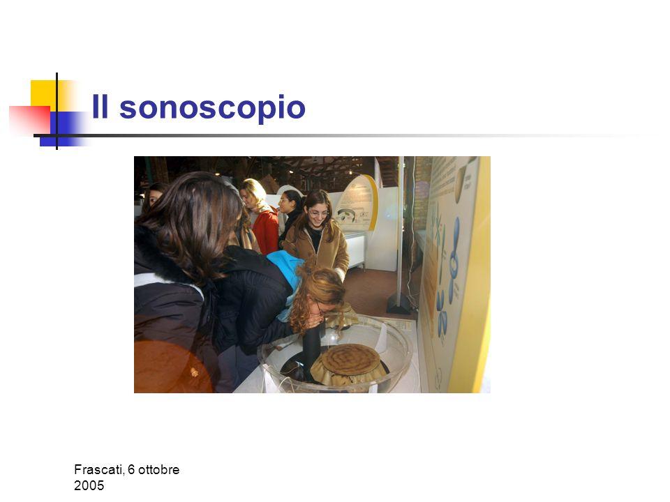 Frascati, 6 ottobre 2005 Lesperimento di Rutherford