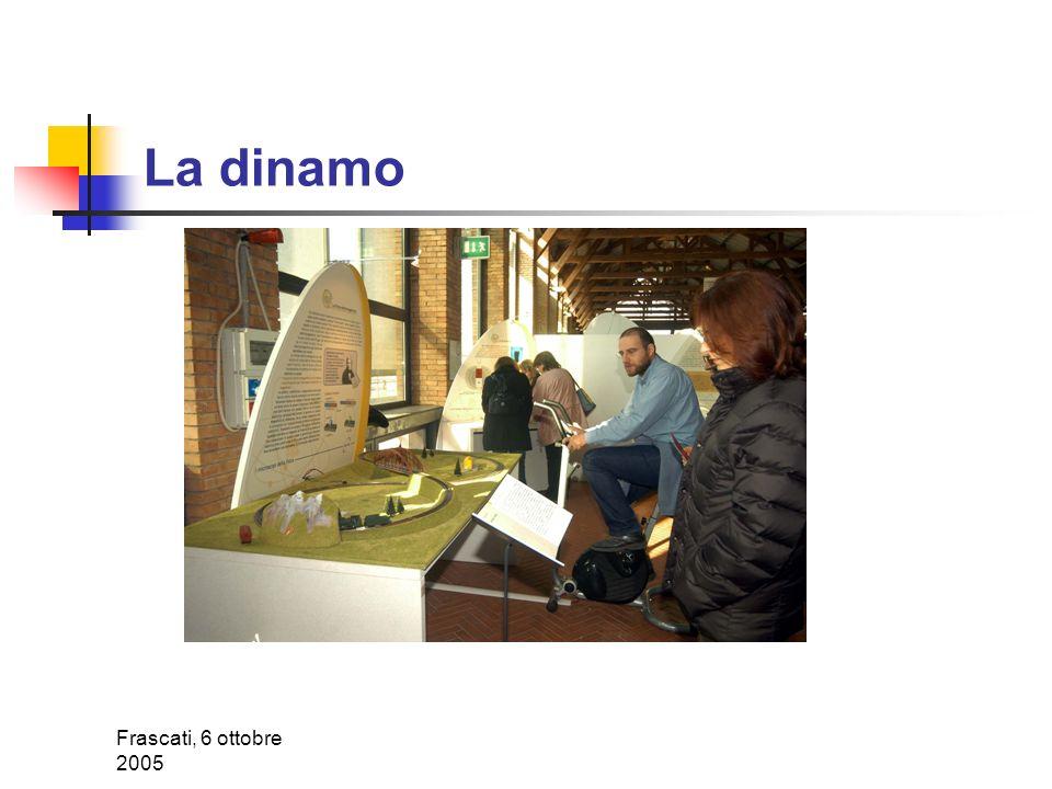 Frascati, 6 ottobre 2005 Il sonoscopio
