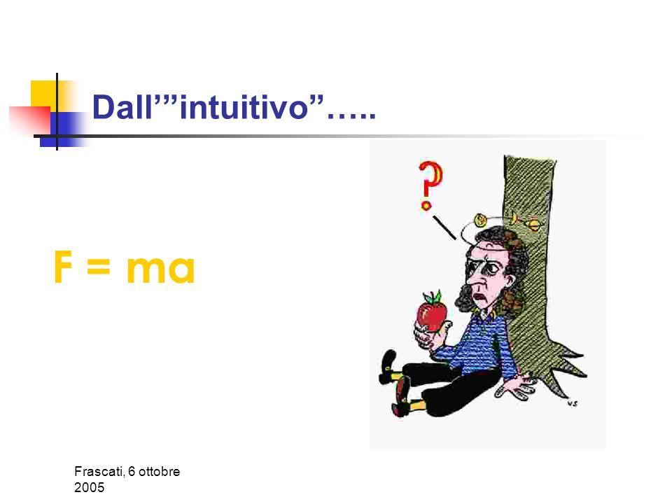 Frascati, 6 ottobre 2005 100 ANNI DALLA TEORIA DELLA RELATIVITÀ: Barbara Gallavotti Responsabile Ufficio Comunicazione Infn la sfida di raccontare la fisica…