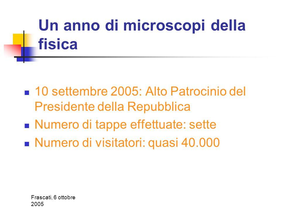 Frascati, 6 ottobre 2005 Pixe - Alfa