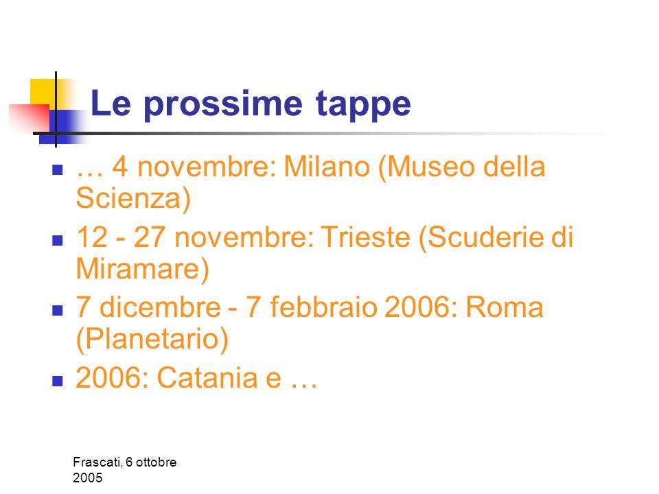 Frascati, 6 ottobre 2005 Un anno di microscopi della fisica 10 settembre 2005: Alto Patrocinio del Presidente della Repubblica Numero di tappe effettu