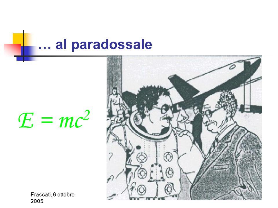 Frascati, 6 ottobre 2005 … al paradossale E = mc 2