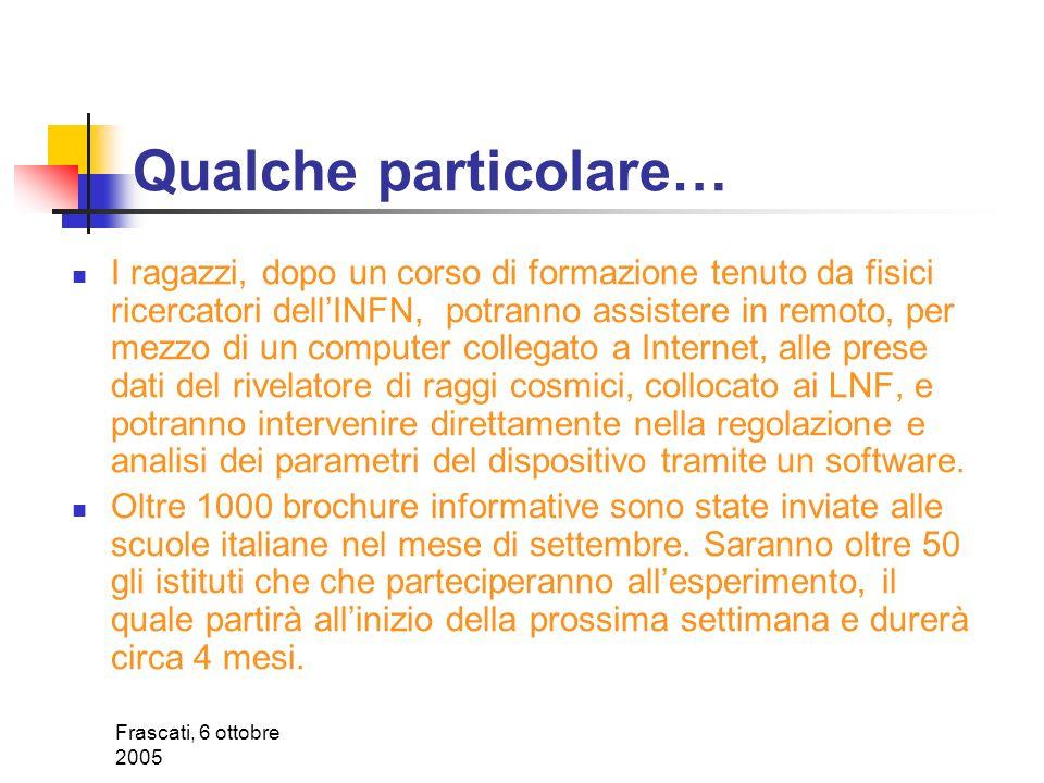 Frascati, 6 ottobre 2005 Crescere Cosmic Rays in an European SChool Enviroment È un esperimento internazionale congiunto tra Italia, Portogallo e Romania, per lo studio di alcune caratteristiche dei raggi cosmici.
