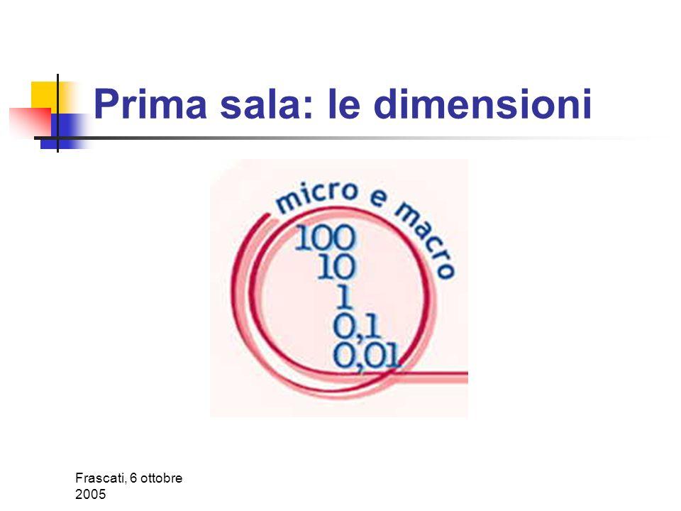 Frascati, 6 ottobre 2005 Sommario