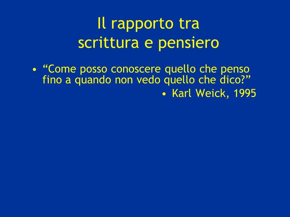 Il rapporto tra scrittura e pensiero Come posso conoscere quello che penso fino a quando non vedo quello che dico? Karl Weick, 1995