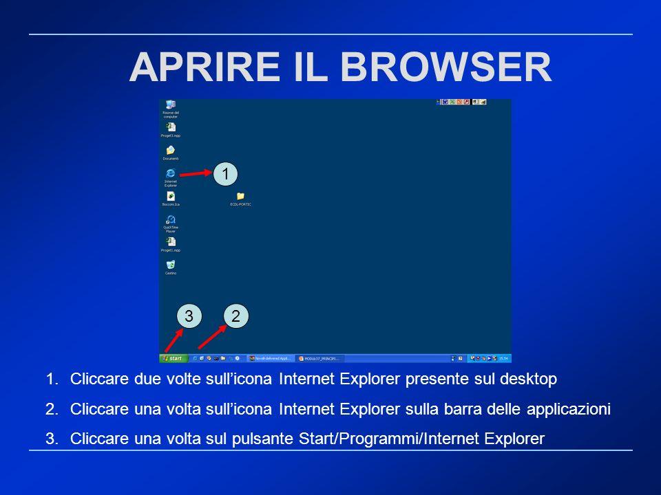 1 23 1.Cliccare due volte sullicona Internet Explorer presente sul desktop 2.Cliccare una volta sullicona Internet Explorer sulla barra delle applicaz