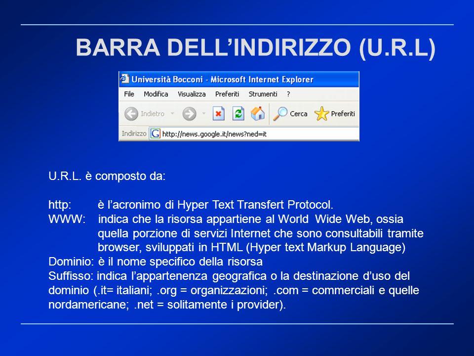 BARRA DELLINDIRIZZO (U.R.L) U.R.L. è composto da: http: è lacronimo di Hyper Text Transfert Protocol. WWW: indica che la risorsa appartiene al World W