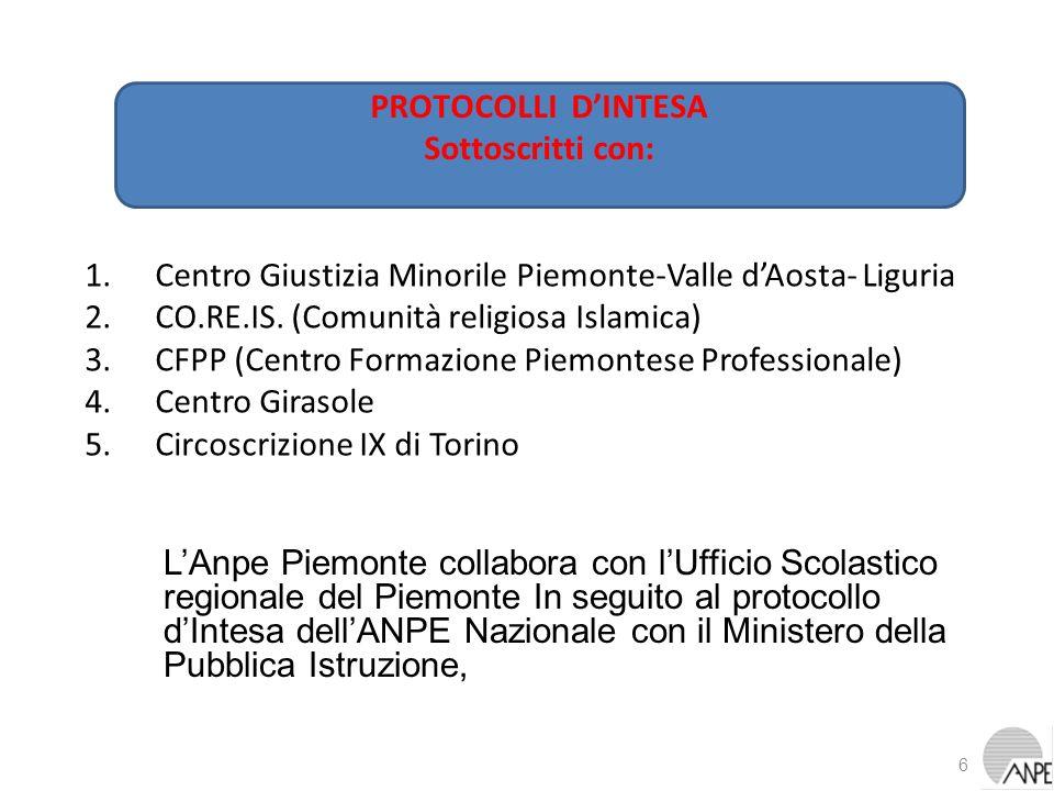 1.Centro Giustizia Minorile Piemonte-Valle dAosta- Liguria 2.CO.RE.IS. (Comunità religiosa Islamica) 3.CFPP (Centro Formazione Piemontese Professional