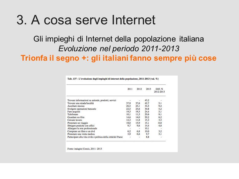 Proforma / Un blog aziendale: perché? 3. A cosa serve Internet Gli impieghi di Internet della popolazione italiana Evoluzione nel periodo 2011-2013 Tr