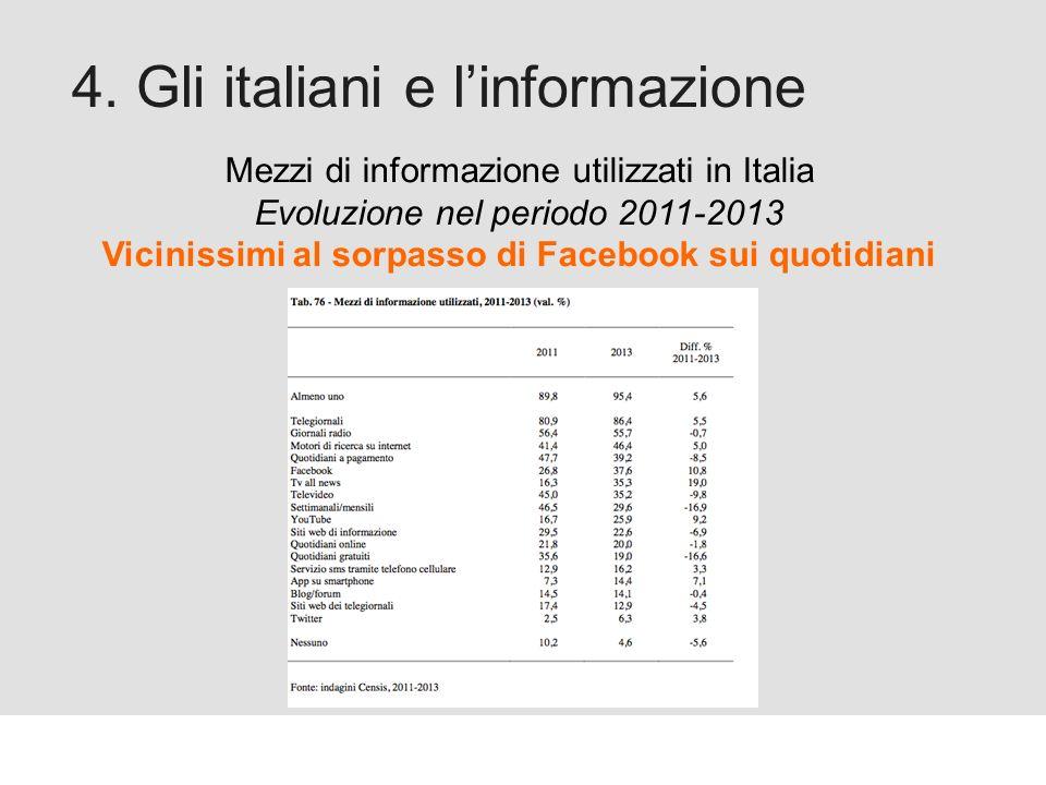 Proforma / Un blog aziendale: perché? 4. Gli italiani e linformazione Mezzi di informazione utilizzati in Italia Evoluzione nel periodo 2011-2013 Vici