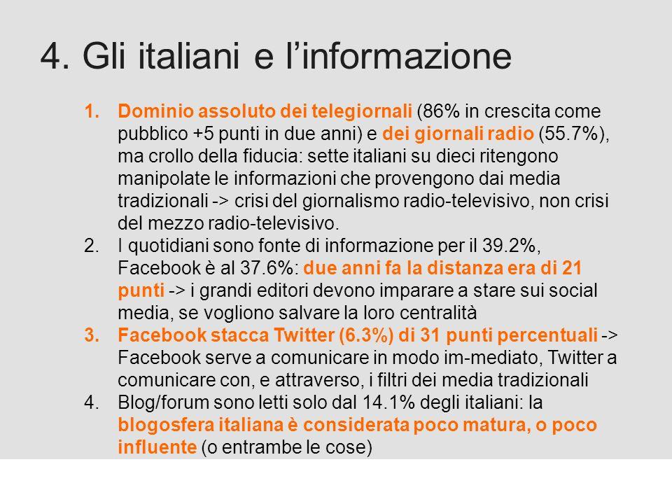 Proforma / Un blog aziendale: perché? 4. Gli italiani e linformazione 1.Dominio assoluto dei telegiornali (86% in crescita come pubblico +5 punti in d
