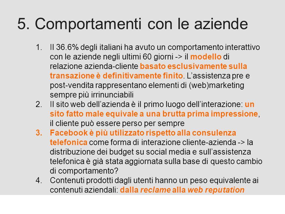 Proforma / Un blog aziendale: perché? 5. Comportamenti con le aziende 1.Il 36.6% degli italiani ha avuto un comportamento interattivo con le aziende n