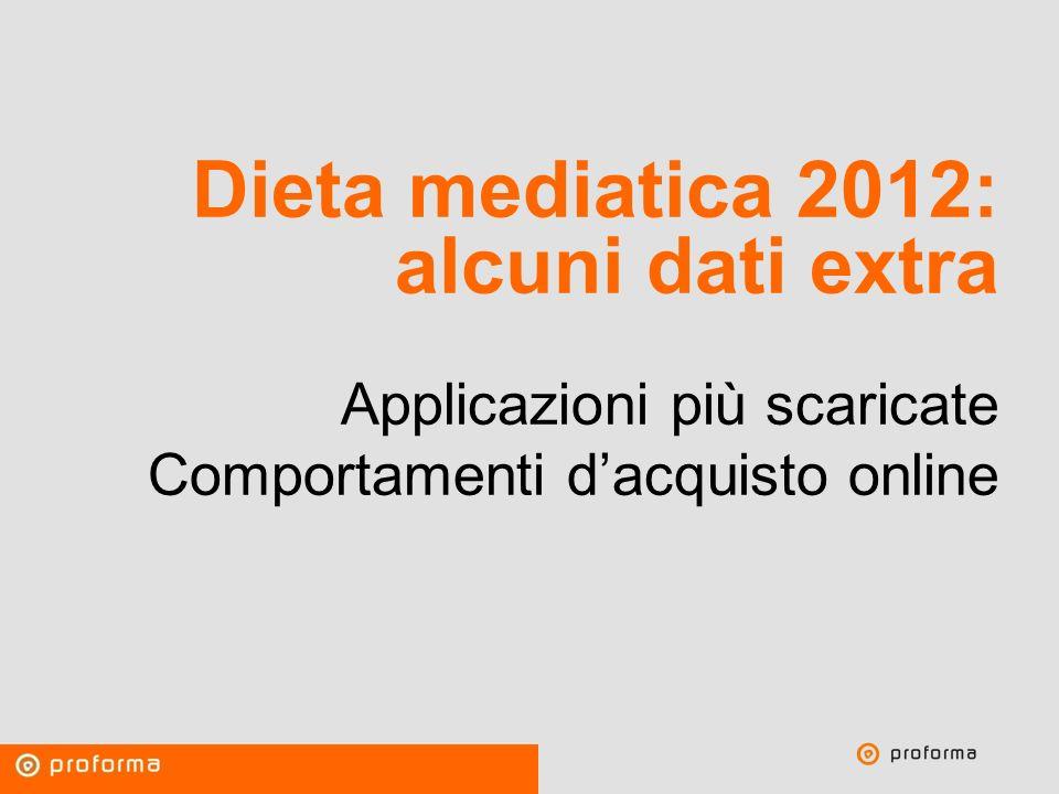 Proforma / Un blog aziendale: perché? Dieta mediatica 2012: alcuni dati extra Applicazioni più scaricate Comportamenti dacquisto online