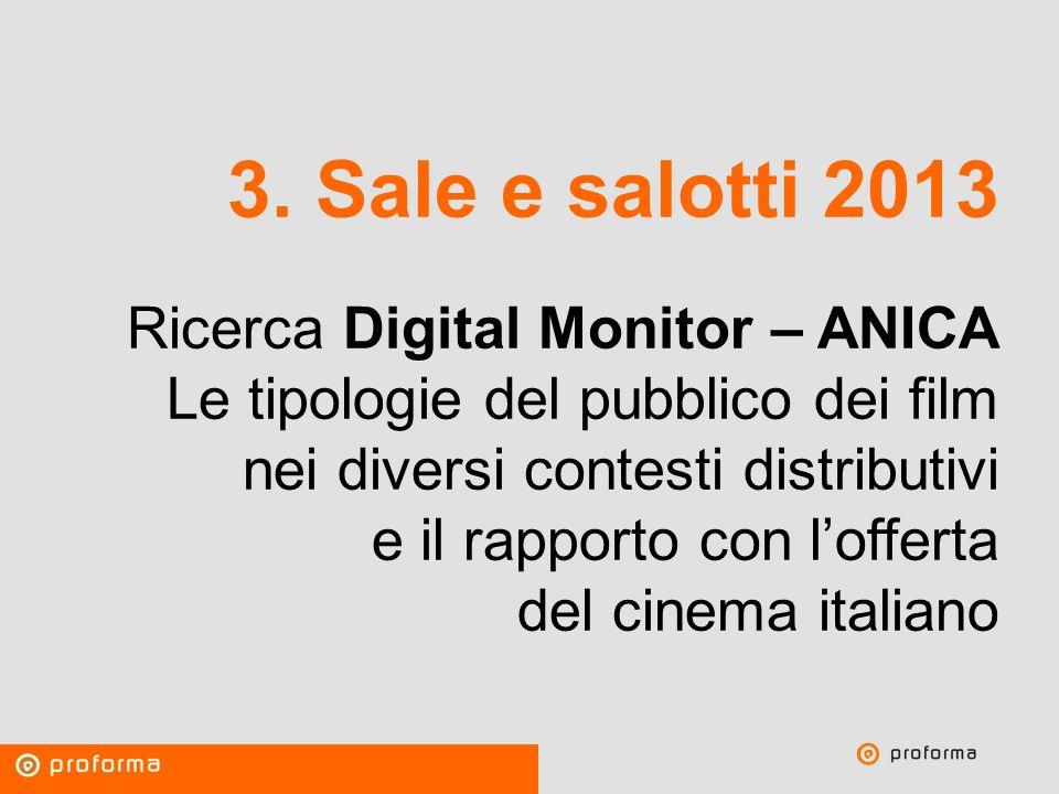Proforma / Un blog aziendale: perché? 3. Sale e salotti 2013 Ricerca Digital Monitor – ANICA Le tipologie del pubblico dei film nei diversi contesti d