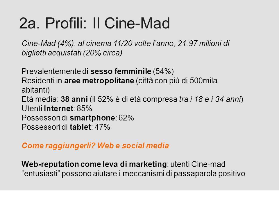 Proforma / Un blog aziendale: perché? 2a. Profili: Il Cine-Mad Cine-Mad (4%): al cinema 11/20 volte lanno, 21.97 milioni di biglietti acquistati (20%