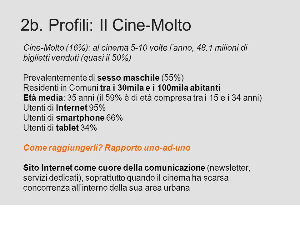 Proforma / Un blog aziendale: perché? 2b. Profili: Il Cine-Molto Cine-Molto (16%): al cinema 5-10 volte lanno, 48.1 milioni di biglietti venduti (quas