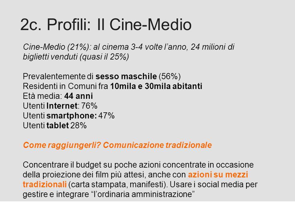 Proforma / Un blog aziendale: perché? 2c. Profili: Il Cine-Medio Cine-Medio (21%): al cinema 3-4 volte lanno, 24 milioni di biglietti venduti (quasi i