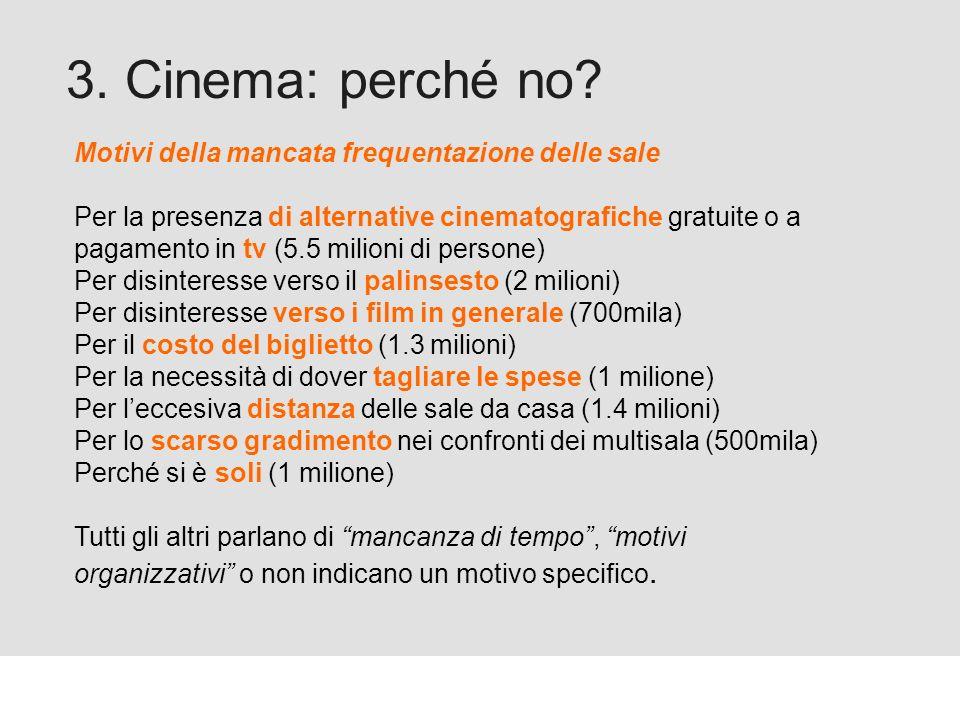 Proforma / Un blog aziendale: perché? 3. Cinema: perché no? Motivi della mancata frequentazione delle sale Per la presenza di alternative cinematograf