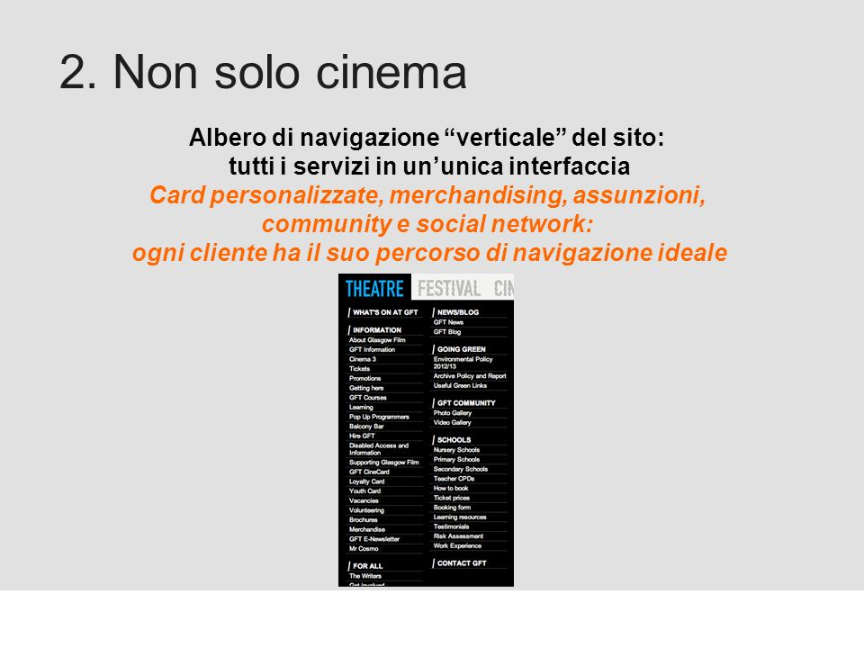 Proforma / Un blog aziendale: perché? 2. Non solo cinema Albero di navigazione verticale del sito: tutti i servizi in ununica interfaccia Card persona
