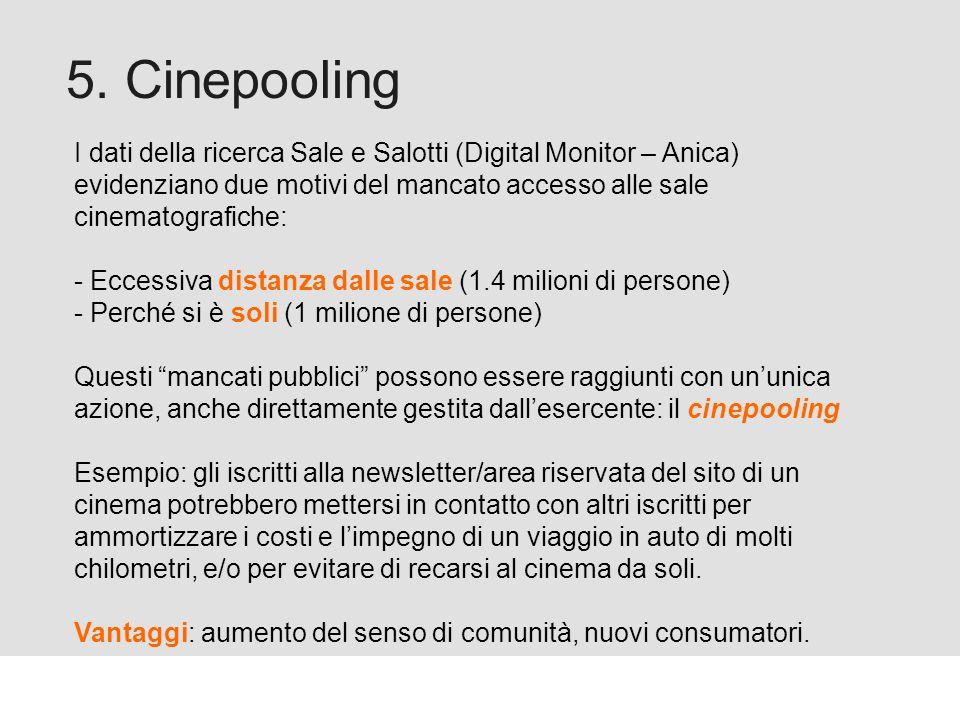 Proforma / Un blog aziendale: perché? 5. Cinepooling I dati della ricerca Sale e Salotti (Digital Monitor – Anica) evidenziano due motivi del mancato